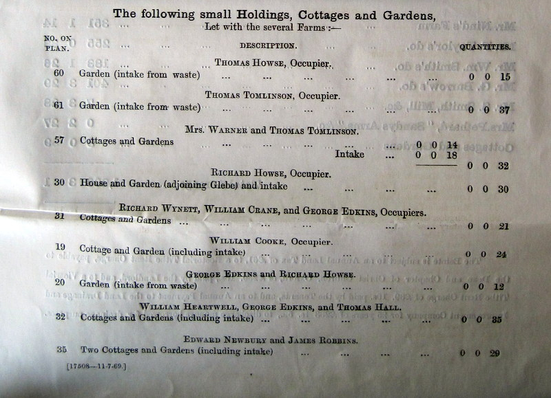 (14) Details of small Holdings, Cottages and Gardens - 1