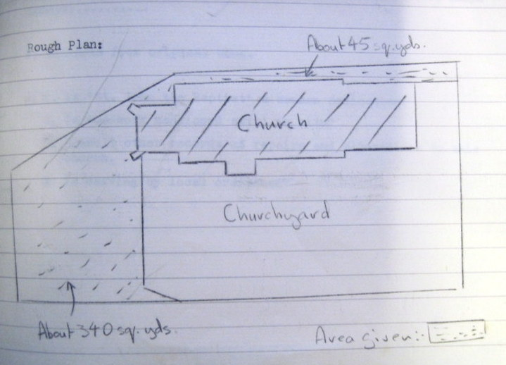 Churchyard extension sketch map