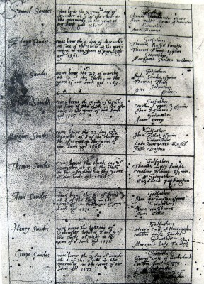 A page from Archbishop Sandys' Bible, giving the nine children he had with Cicely and their godparents